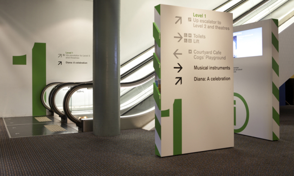 Wayfinding signs for facility managers