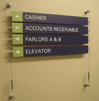 Wayfinding Signs for Space Planners